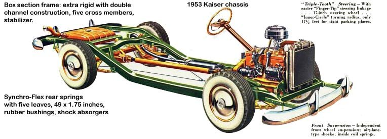 1953 kaiser chassis