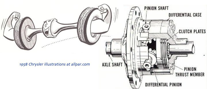 sure-grip differential