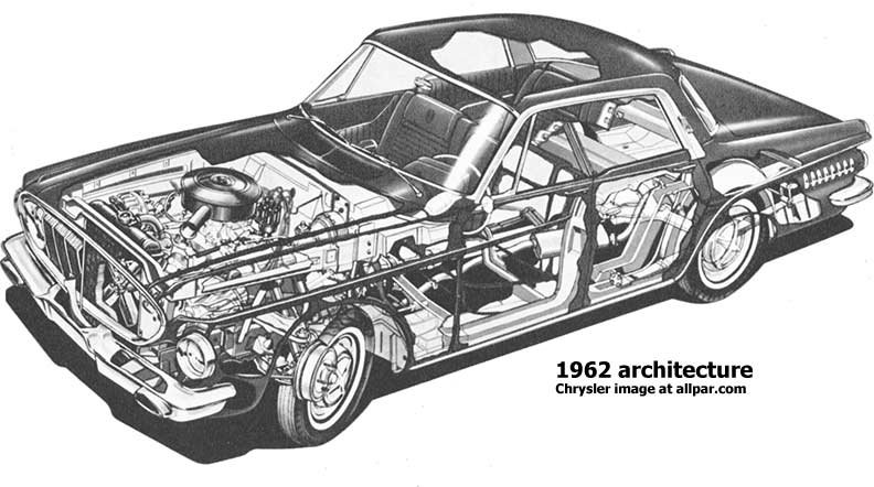 1962 chrysler architecture