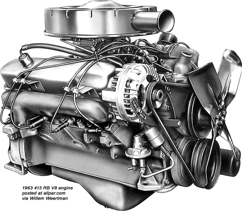 Mopar (Chrysler, Dodge, Plymouth) RB series V8 engines: 383, 413 ...