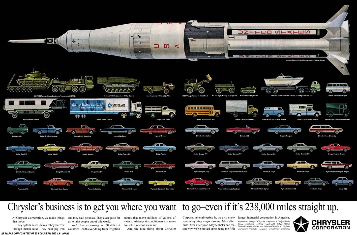 1968 missiles and such