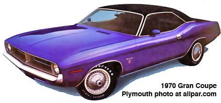 The hot E-body Plymouth Barracuda and Cuda: creation, power, and more