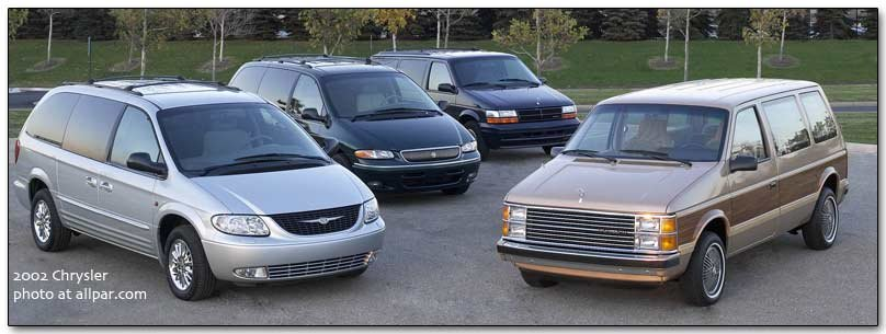 1984 to 2002 Chrysler and Dodge minivans
