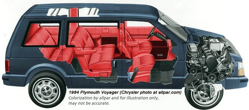 1984 plymouth voyager cutaway