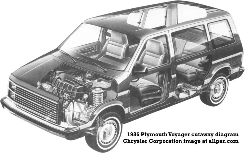 1986 plymouth voyager minivans