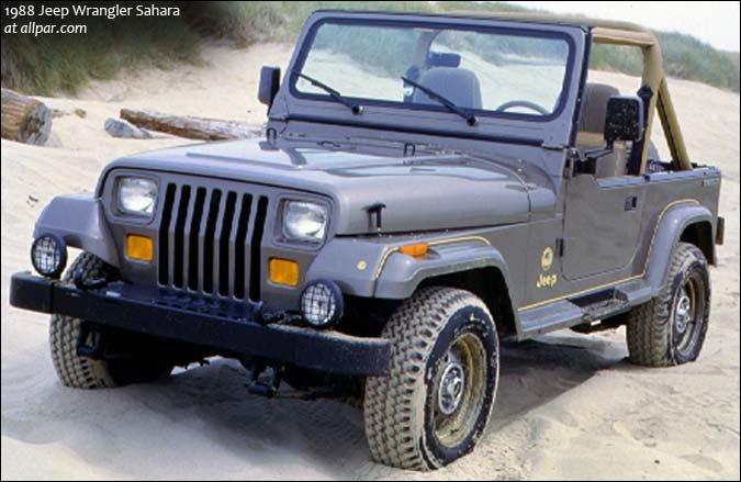 1987 Jeep Wrangler Yj An Icon Modernized