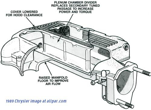 Meet The Mitsubishi Engine Used In Many 1980s 90s Chrysler Vehicles Allpar Forums