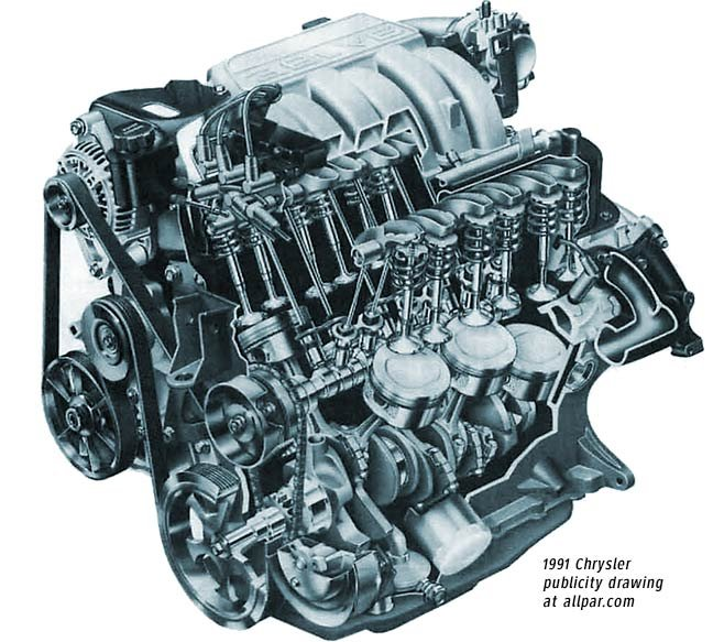 chrysler dodge 3 8 liter v6 engines imperial to minivan to jeep rh allpar com Jeep Wrangler Engine Diagram 3.6L Pentastar V6 Engine