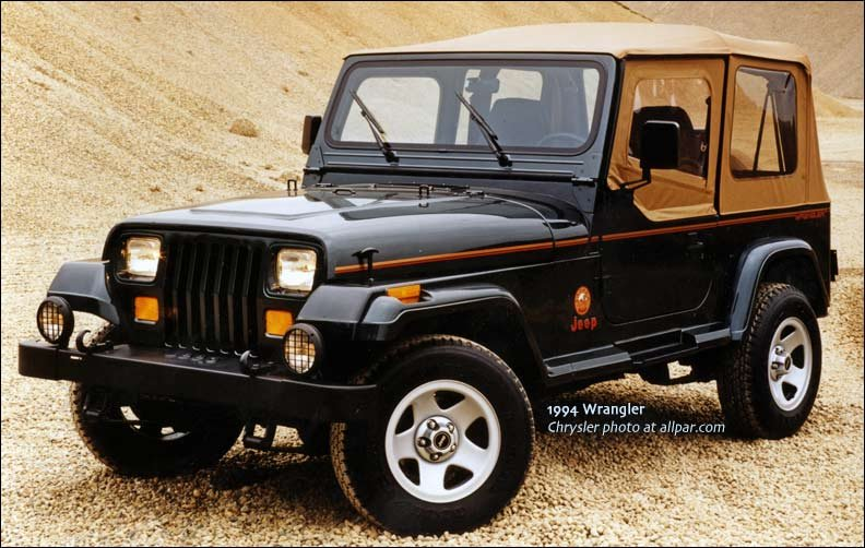 Jeep Wrangler history and production numbers USCanada 1987current