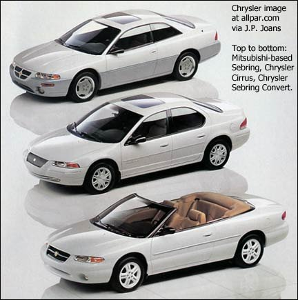 The Original Chrysler Sebring Convertible 1996 2000 Allpar Forums