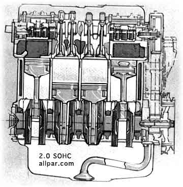 dodge 2 0 dohc engine diagram wiring diagram u2022 rh championapp co Diagram for 07 Dodge Caliber Parts Dodge Dakota Engine Diagram