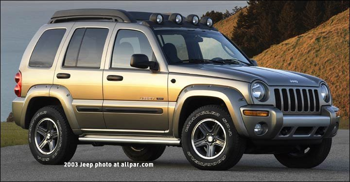 Jeep All Types Best Information Of New Car Release