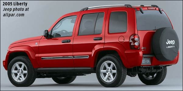 2005 Jeep Liberty Description And Information. 2005 Jeep Liberty. Jeep. 2005 Jeep Liberty Front Frame Diagram At Scoala.co