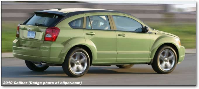 Dodge Caliber Little Suvs