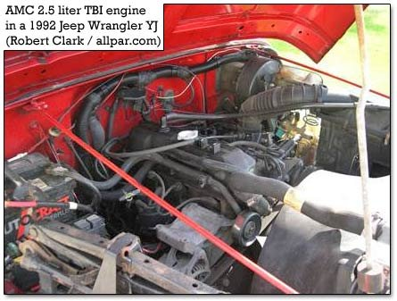 amc jeep 2 5 liter four cylinder engine rh allpar com 2008 Jeep Wrangler Parts Diagram 1988 jeep wrangler 4.2 engine diagram