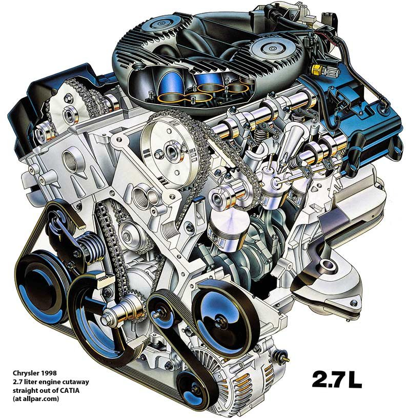 The Chrysler 2.7 liter V6 engines on suburban engine diagram, traverse engine diagram, sport trac engine diagram, azera engine diagram, ranger engine diagram, s40 engine diagram, fj cruiser engine diagram, altima engine diagram, jetta engine diagram, tiguan engine diagram, s10 engine diagram, 2012 focus engine diagram, passat engine diagram, cts engine diagram, tsx engine diagram, bronco engine diagram, 2001 ford engine diagram, wrangler engine diagram, boss 429 engine diagram,