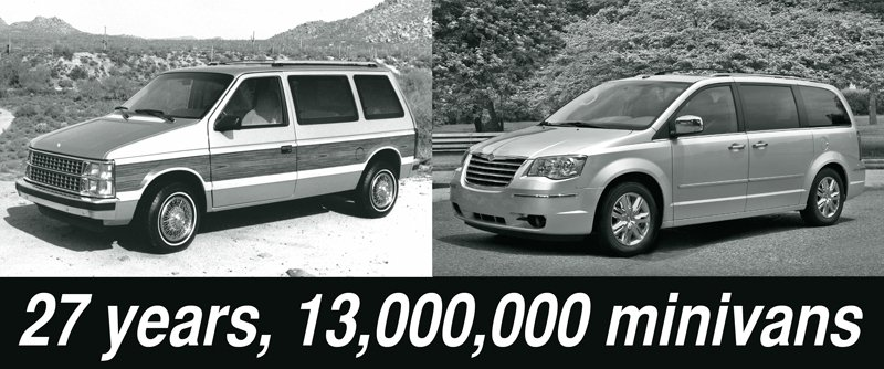 27 Years - 13 Million Minivans