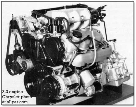 Chrysler Plymouth and Dodge 1988 cars and minivans – Dodge 3.0l V6 Engine Diagram