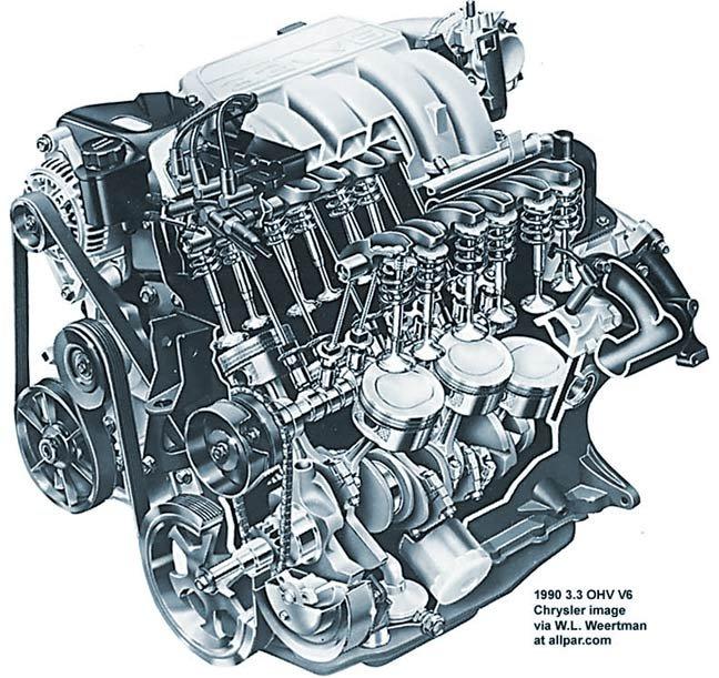 Chrysler Dodge And Plymouth 3 3 Liter V 6 Engines Allpar Forums
