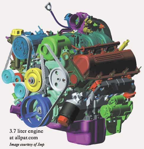 Dodge/Jeep 3.7 liter engines - CAD view
