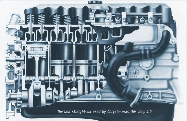 Upcoming Chrysler  Dodge  Ram  And Jeep Powertrain  Engines And Transmissions
