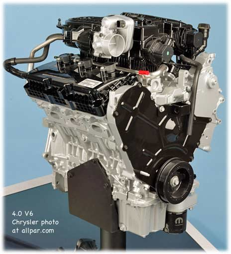Jeep 6 Cylinder Engine Diagram 89 Jeep Cherokee Engine Diagram – L226 6 Cylinder Engine Diagram