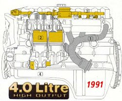 Jeep 4 0 liter six cylinder engine