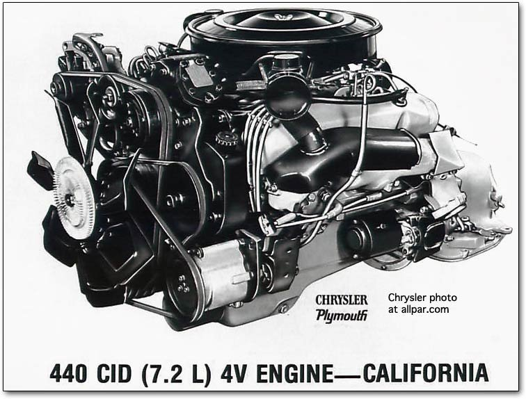 The B Engines 350 361 383 And 400 Allpar Forums