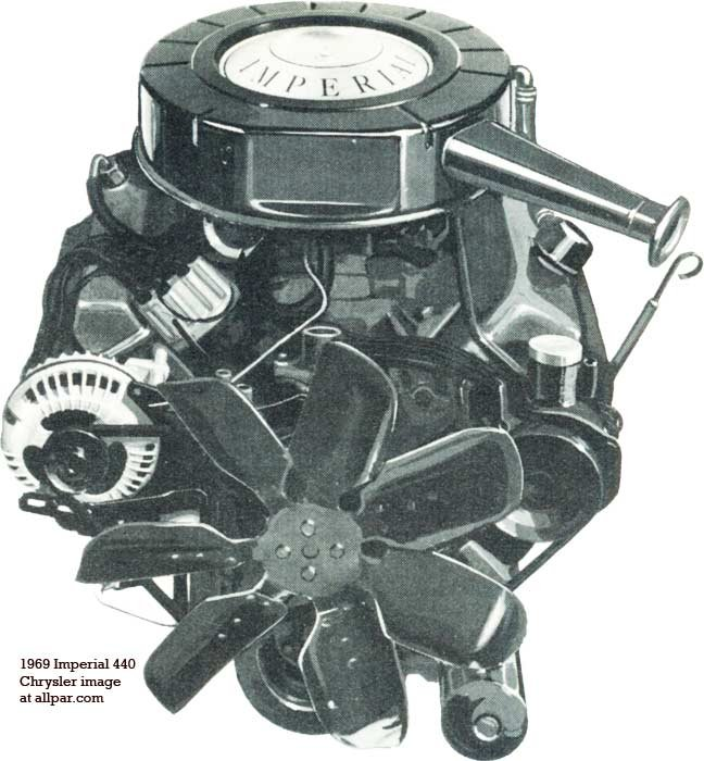Mopar (Chrysler, Dodge, Plymouth) RB series V8 engines: 383