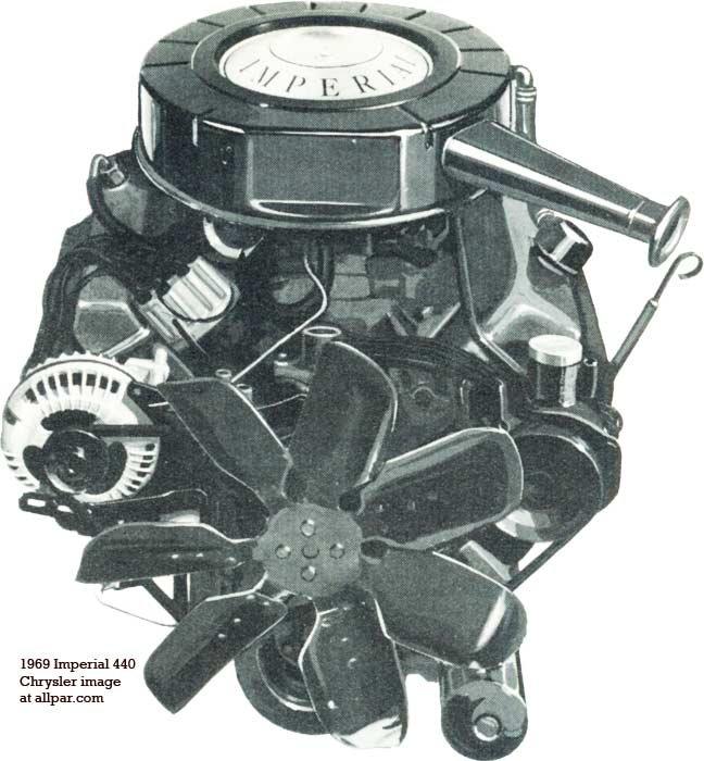 mopar chrysler dodge plymouth rb series v8 engines 383 413 440 v8