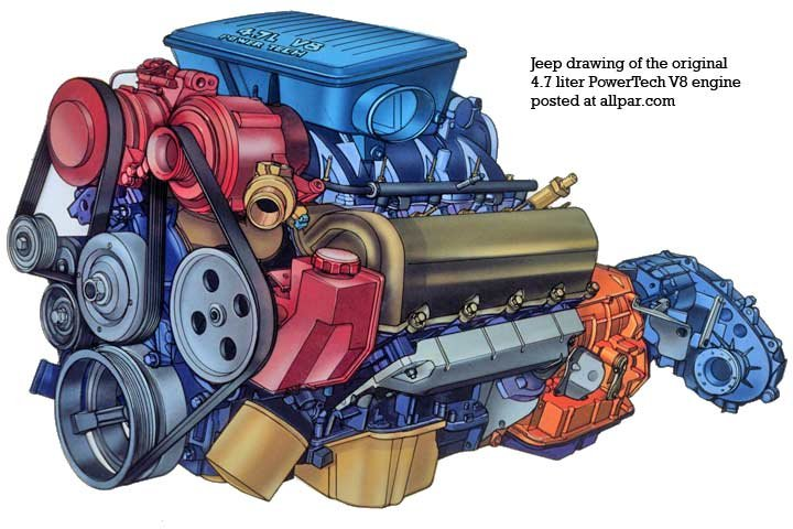 Next generation v8 engine the dodgejeep 47 liter v 8 47 liter v8 engine malvernweather Images