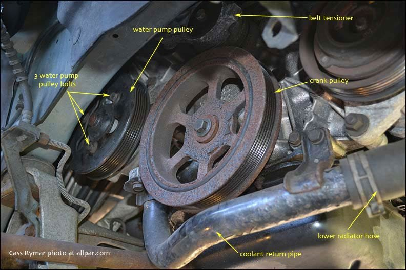 Water Pump Car Cost >> Water Pump Replacement On 2002 2001 07 Chrysler Town