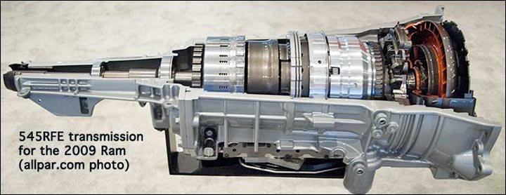 The 45RFE, 545RFE, and 65RFE automatic transmission for