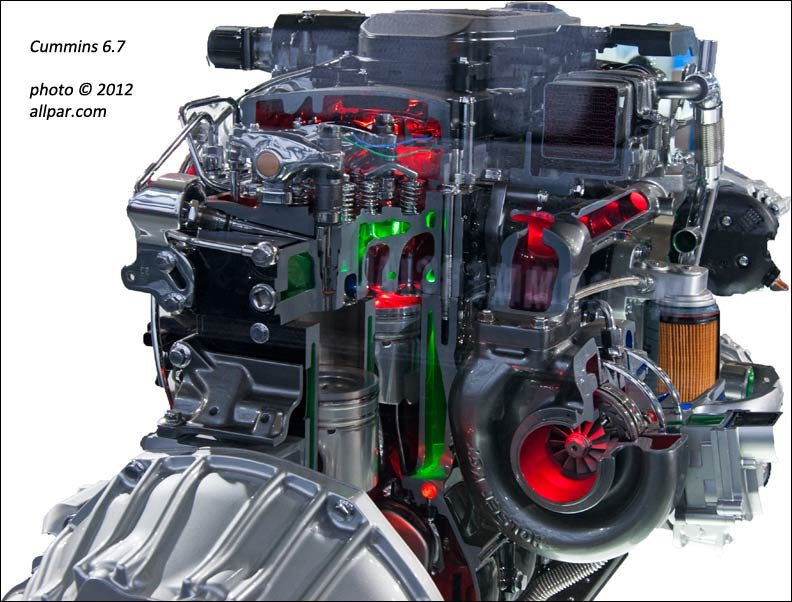 mins 5.9 liter and 6.7 liter inline six-cylinder diesel engines