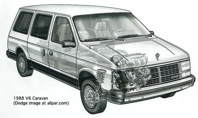 Original Minivans: 1984-91 Dodge Caravan, Plymouth Voyager, Chrysler ...