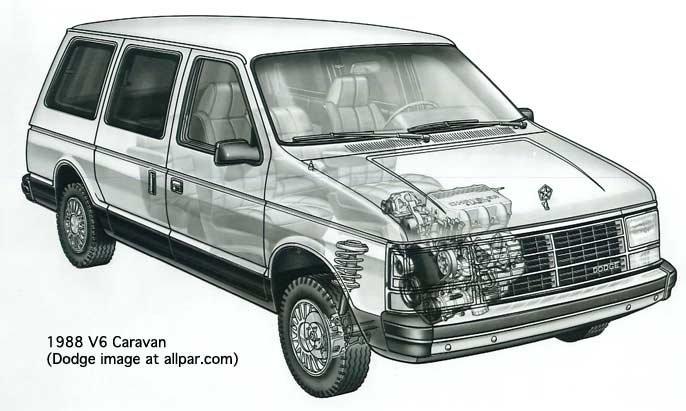 Original Minivans 1984 91 Dodge Caravan Plymouth Voyager