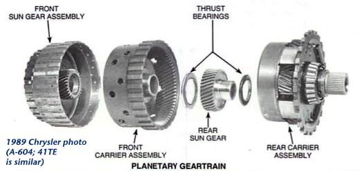 The Chrysler 41te Automatic Transmission Transaxle