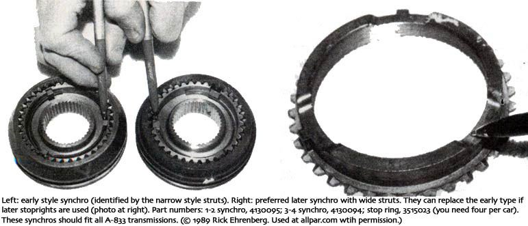 synchronizers and stop rings