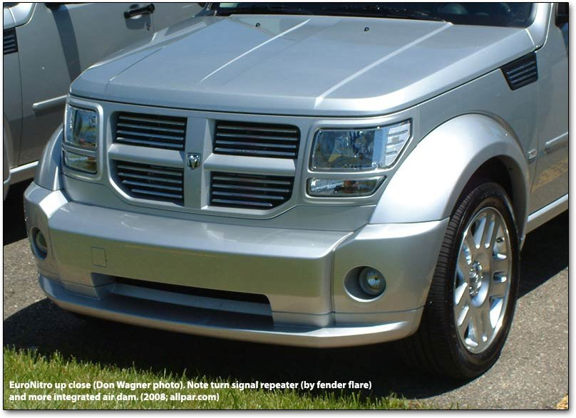 What is the gas mileage on a Dodge Nitro? | Answerbag