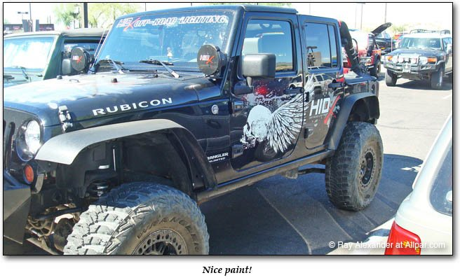 rubicon profile