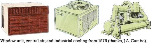 Chrysler Airtemp air conditioners