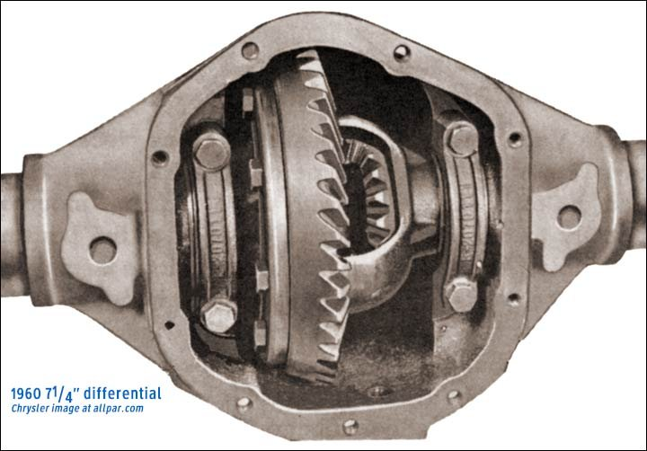 axle / differential