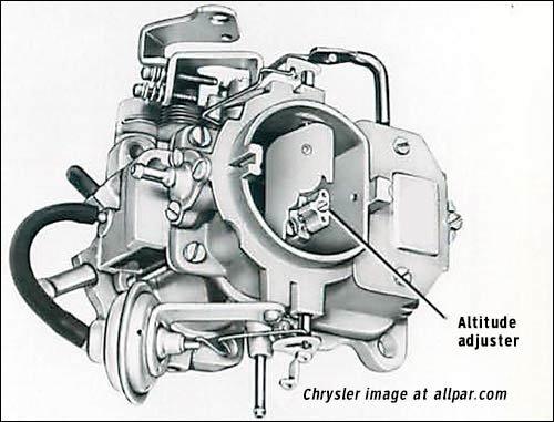 A look at the Carter BB, BBS, and BBD Carburetors