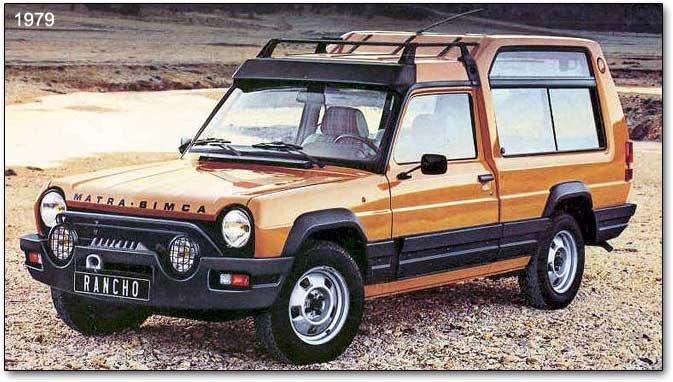 The Simca 1100 spawns ...