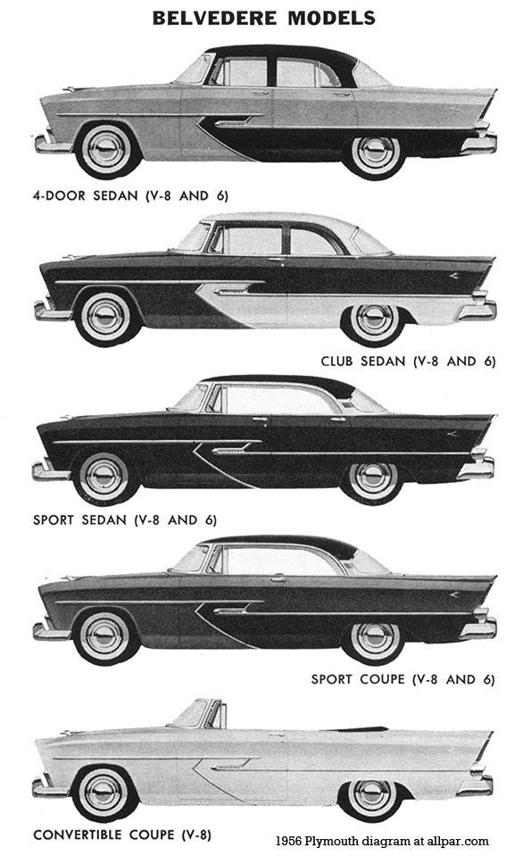 belvederes plymouth cars 1956 the ship becomes a plane 1954 plymouth belvedere wiring diagram at crackthecode.co
