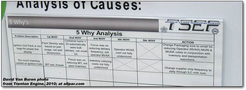 analysis of causes board
