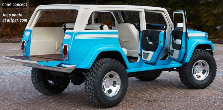 Lovely 2015 Jeep Chief Concept Car