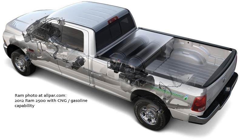 2012-15 Ram 2500 CNG Hemi: BiFuel Pickup Trucks