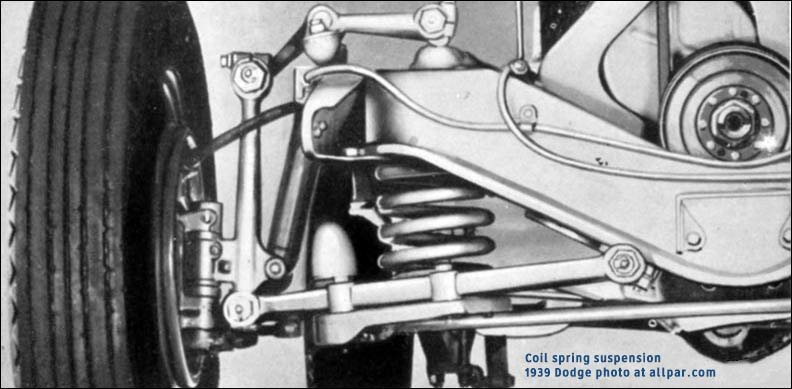coil spring suspension