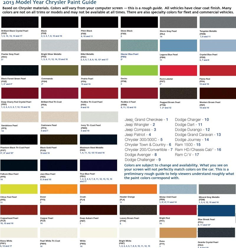 2013 Jeep Wrangler Color Chart